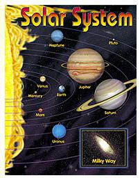 TREND ENTERPRISES INC. T-38057 CHART SOLAR SYSTEM 17 X 22 GR. 2-8