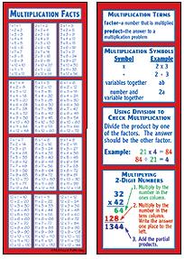 MCDONALD PUBLISHING MC-K1155 MULTIPLICATION SMART BOOKMARKS
