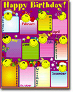 CARSON DELLOSA CD-6290 CHARTLET SMILEY FACE BIRTHDAY 17 X 22