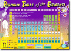 CARSON DELLOSA CD-410000 PERIODIC TABLE OF THE ELEMENTS BULL