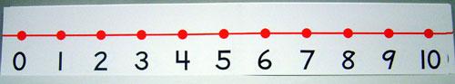 FRANK SCHAFFER PUBLICATIONS ID-7800 NUMBER LINE TEACHER S- OUT OF PRINT