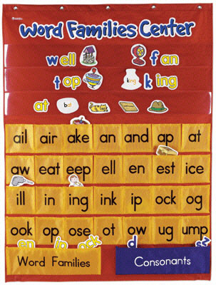 LEARNING RESOURCES LER2299 WORD FAMILIES & RHYMING CENTER POCK-ET CHART EDRE2384