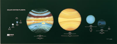 Hubbard Scientific 238-P Solar System Planets Poster