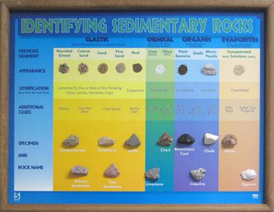 Hubbard Scientific 2716 Identifying Sedimentary Rock Classroom Project