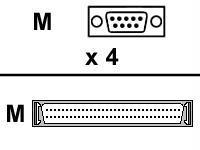 DIGI INTERNATIONAL 76000560 Network Splitter DB9M-HD68M