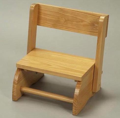 Excellent Tricam Industries Hb2Ps Tv 2 Step Padded Seat Step Stool Inzonedesignstudio Interior Chair Design Inzonedesignstudiocom