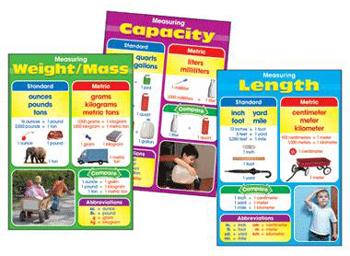 Carson Dellosa Cd-110105 Bb Set Photographic Measurement Gr 2-5