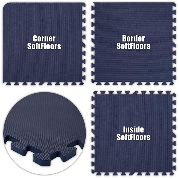 Alessco SFNB0836 SoftFloors -Navy Blue -8  x 36  Set