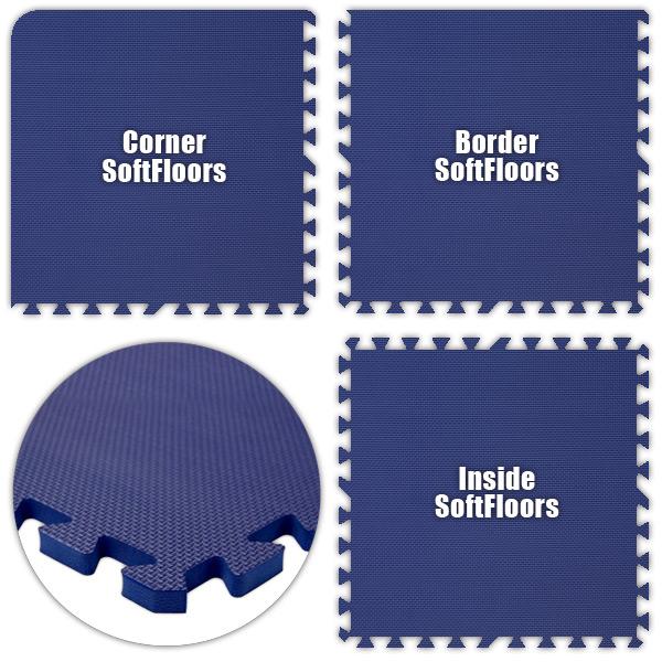Alessco SFRB2428 SoftFloors -Royal Blue -24  x 28  Set
