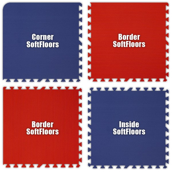 Alessco SFRBRD1022 SoftFloors -Royal Blue & Red Checkerboard -10  x 22  Set
