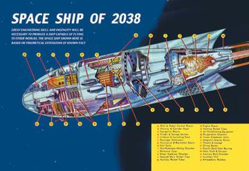 Space Ship of 2038 20x30 Poster