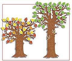 Teachers Friend Tf-3084 Bb Set Classroom Tree-Adjustable 41 To 65