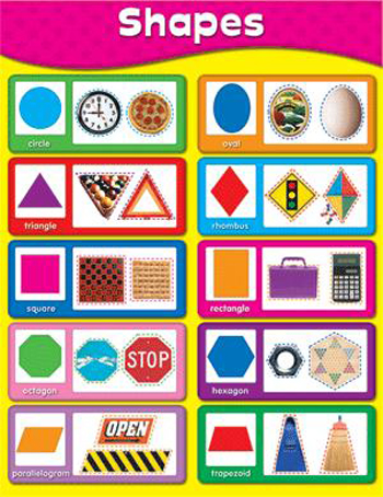 Early Childhood- Shapes